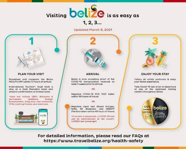 Current Belize Travel Restrictions - You can now enter Belize with proof of Covid Vaccine